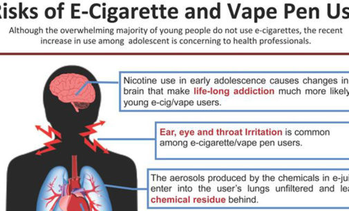 AgriLife Extension to offer program on vaping