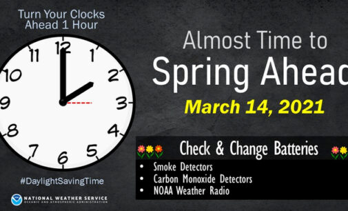It's time to change the clocks; Daylight Saving Time begins Sunday, March 14